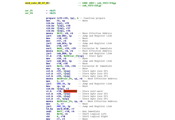Seed Key Algorithm Analysis/Disassembly